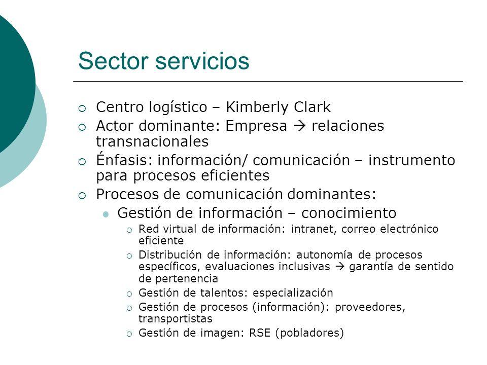 Sector servicios Centro logístico – Kimberly Clark
