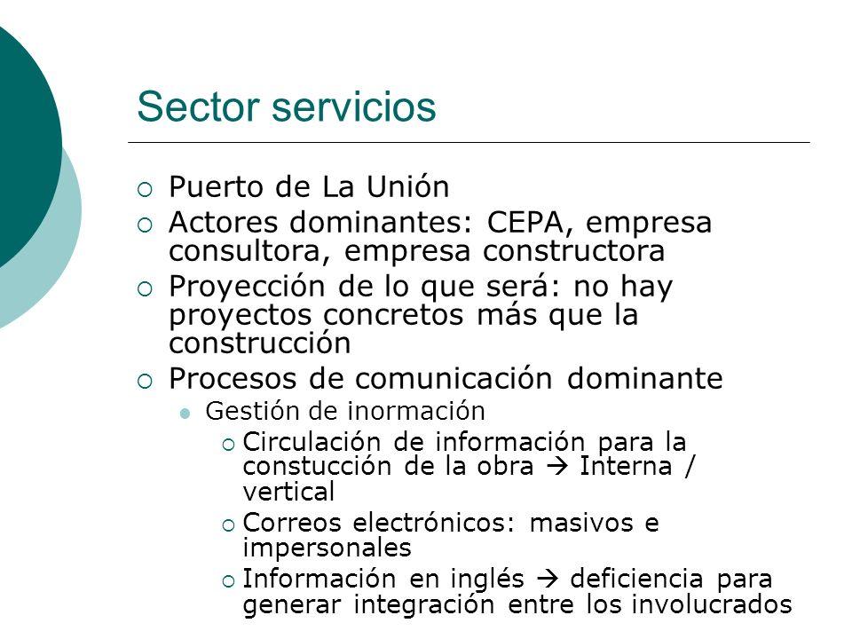 Sector servicios Puerto de La Unión