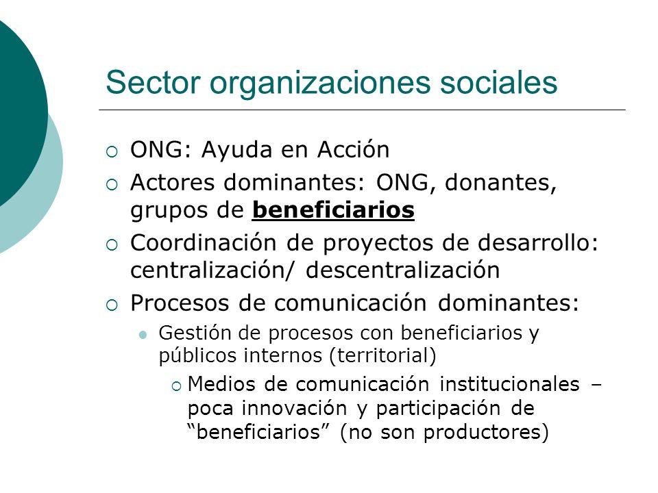 Sector organizaciones sociales