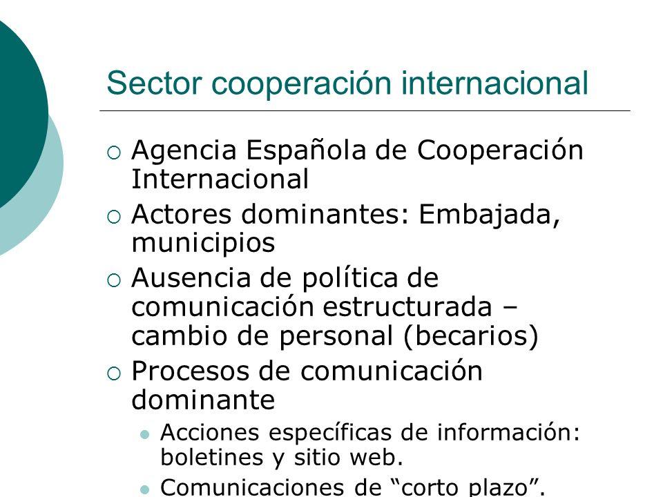Sector cooperación internacional