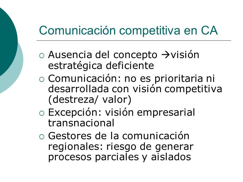 Comunicación competitiva en CA