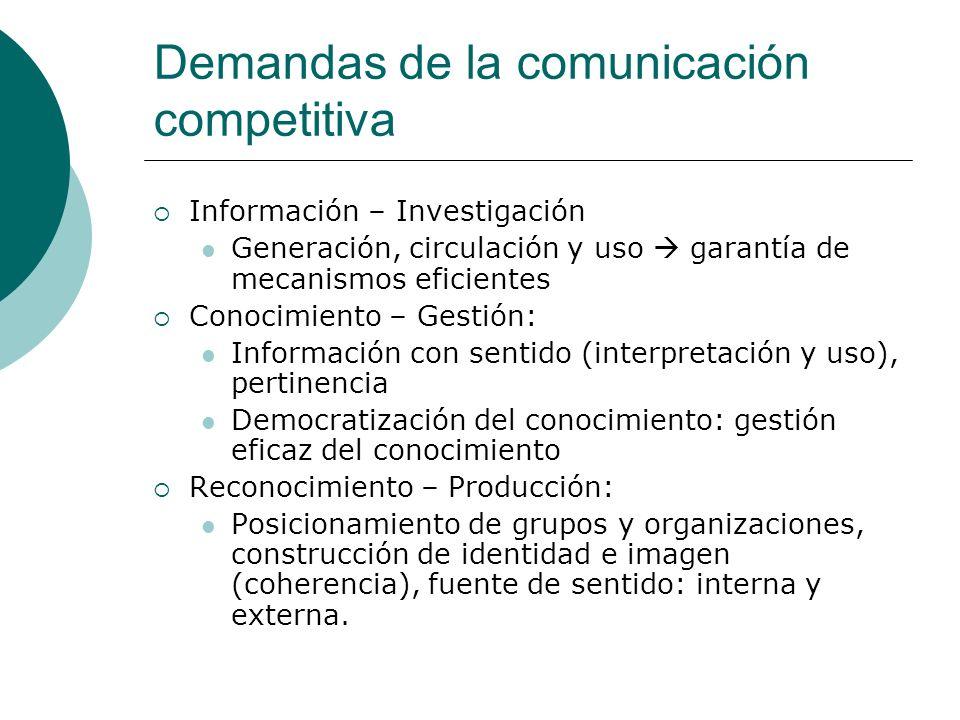 Demandas de la comunicación competitiva