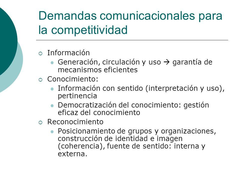Demandas comunicacionales para la competitividad