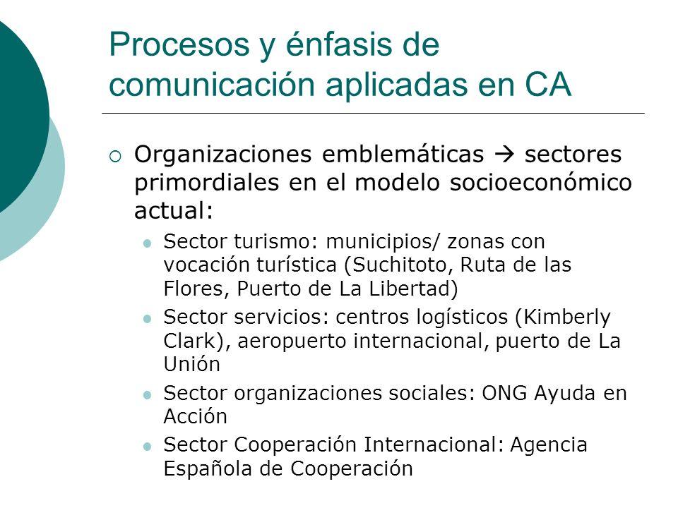 Procesos y énfasis de comunicación aplicadas en CA