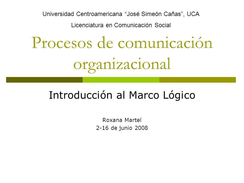 Procesos de comunicación organizacional
