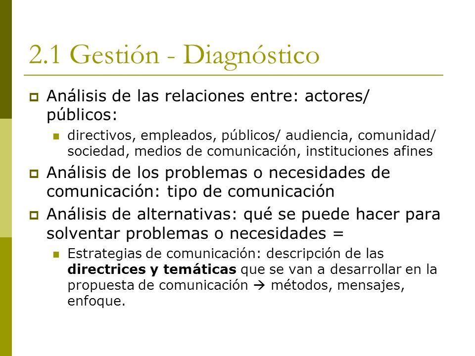 2.1 Gestión - DiagnósticoAnálisis de las relaciones entre: actores/ públicos: