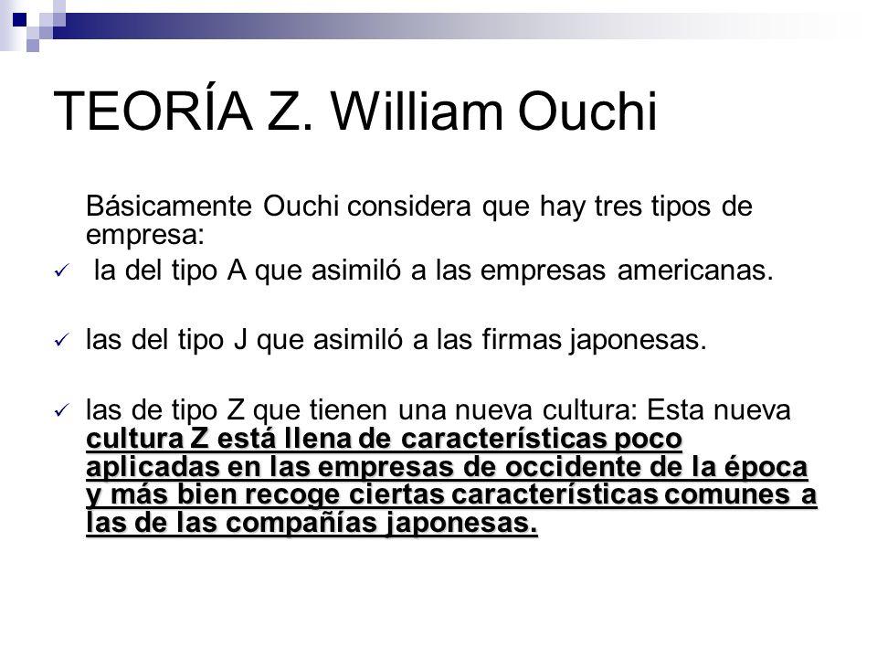 TEORÍA Z. William Ouchi Básicamente Ouchi considera que hay tres tipos de empresa: la del tipo A que asimiló a las empresas americanas.