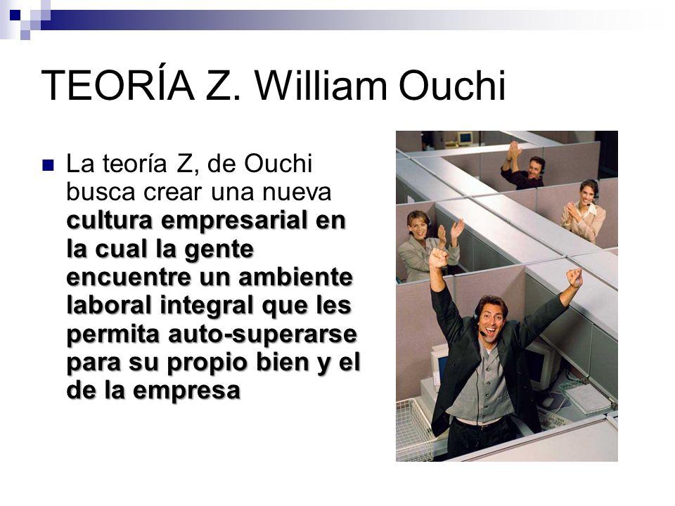 TEORÍA Z. William Ouchi