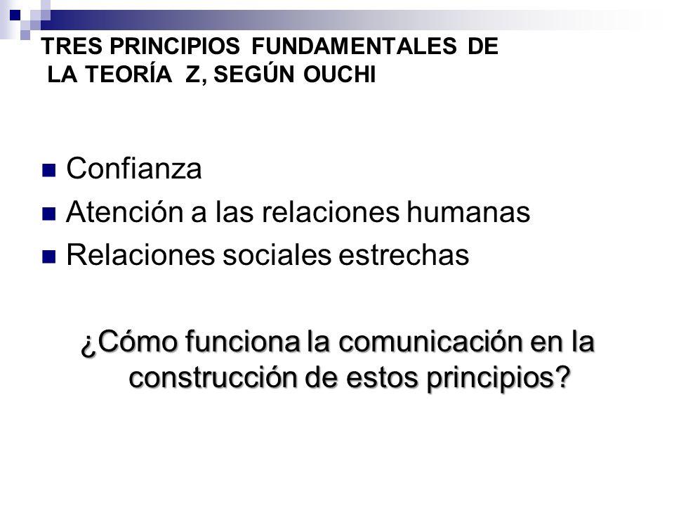 TRES PRINCIPIOS FUNDAMENTALES DE LA TEORÍA Z, SEGÚN OUCHI