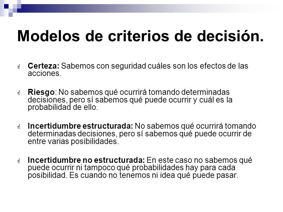 Modelos de criterios de decisión.