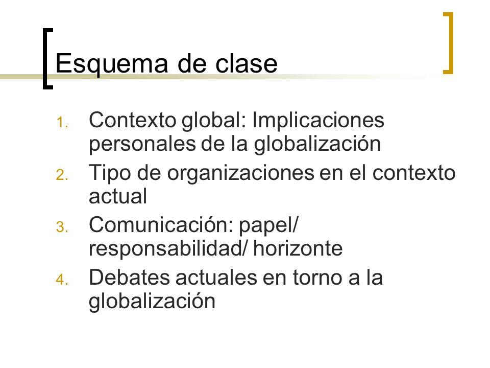 Esquema de clase Contexto global: Implicaciones personales de la globalización. Tipo de organizaciones en el contexto actual.