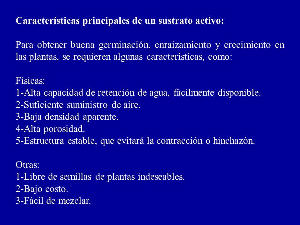 Características principales de un sustrato activo: