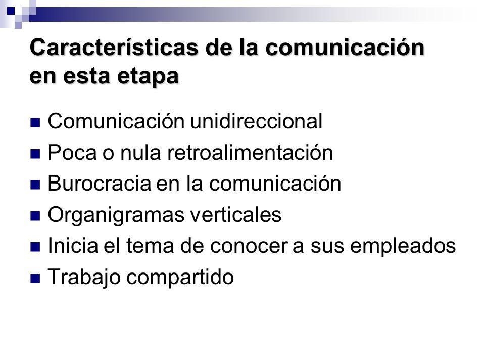 Características de la comunicación en esta etapa