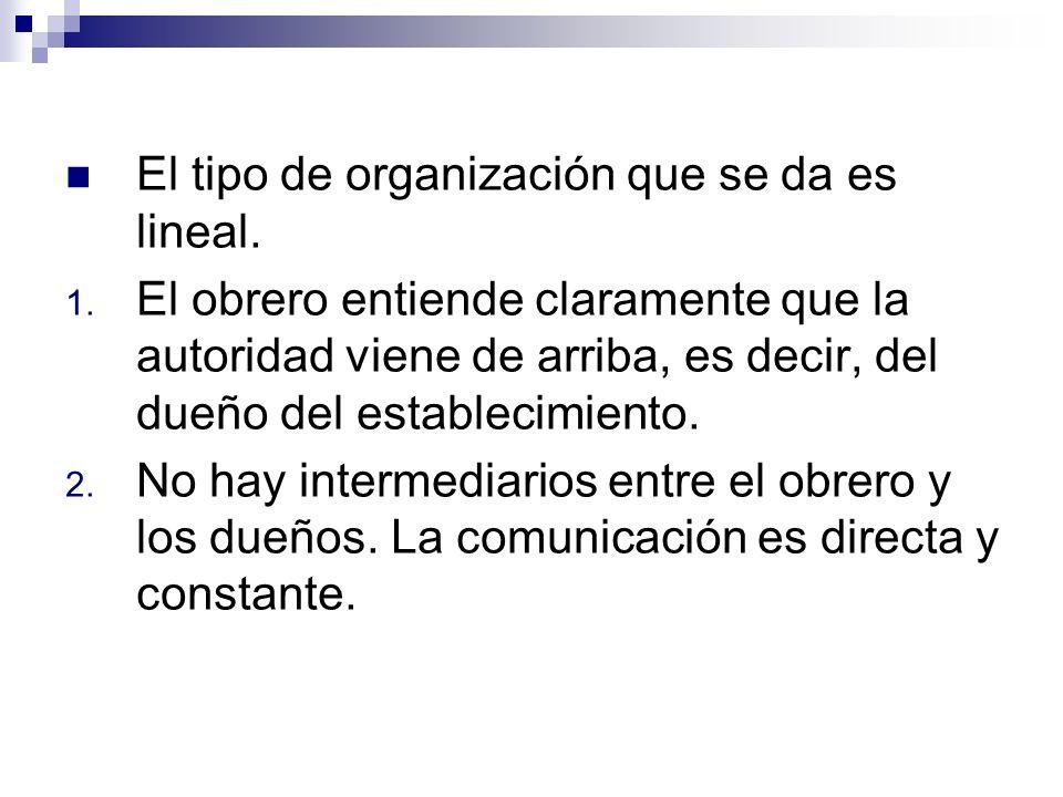 El tipo de organización que se da es lineal.
