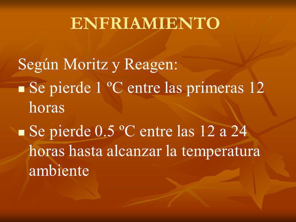 ENFRIAMIENTO Según Moritz y Reagen: