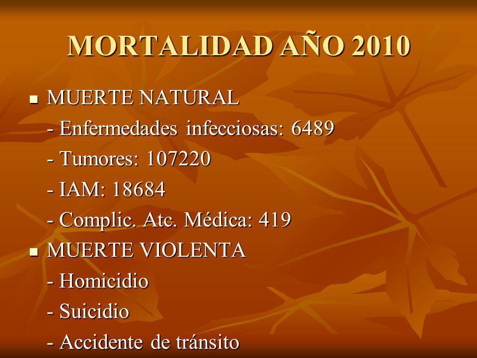 MORTALIDAD AÑO 2010 MUERTE NATURAL - Enfermedades infecciosas: 6489