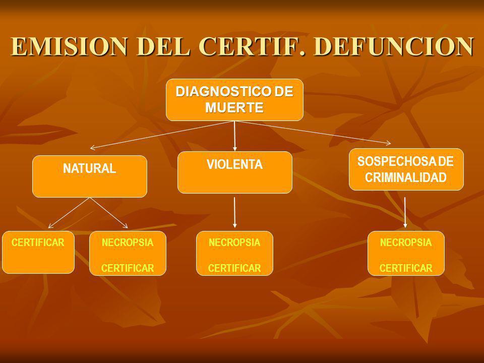 EMISION DEL CERTIF. DEFUNCION