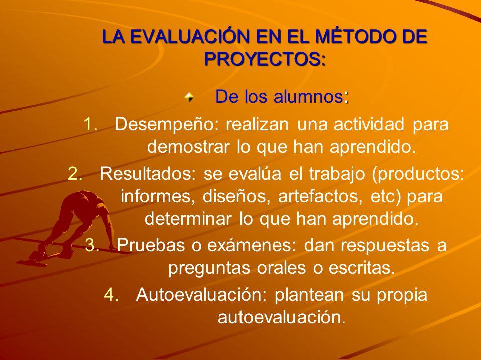 LA EVALUACIÓN EN EL MÉTODO DE PROYECTOS: