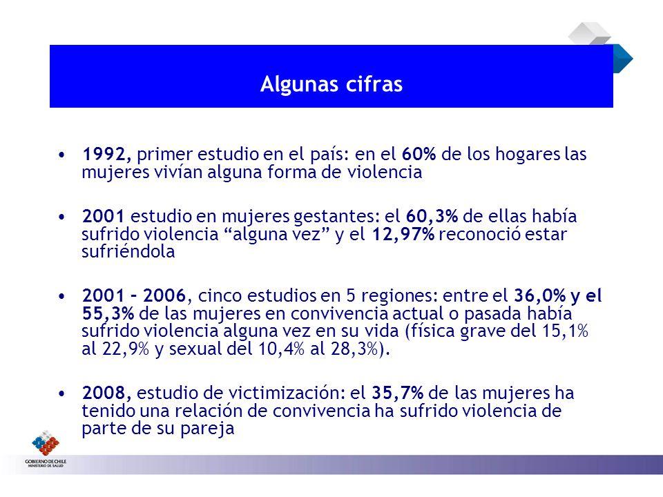 Algunas cifras1992, primer estudio en el país: en el 60% de los hogares las mujeres vivían alguna forma de violencia.