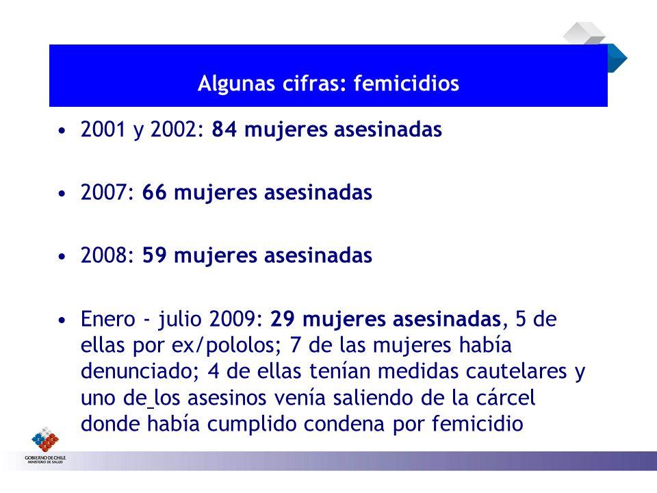 Algunas cifras: femicidios