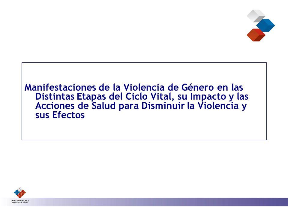 Manifestaciones de la Violencia de Género en las Distintas Etapas del Ciclo Vital, su Impacto y las Acciones de Salud para Disminuir la Violencia y sus Efectos