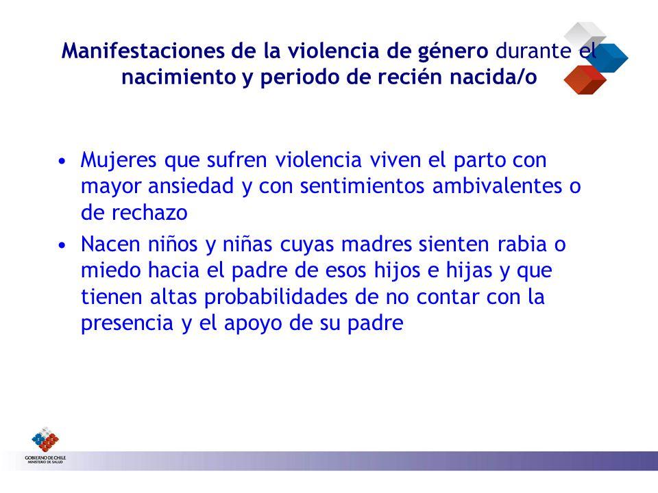 Manifestaciones de la violencia de género durante el nacimiento y periodo de recién nacida/o
