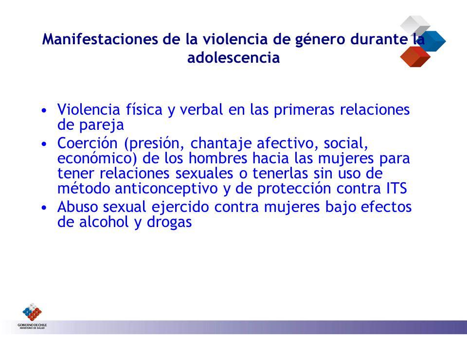 Manifestaciones de la violencia de género durante la adolescencia