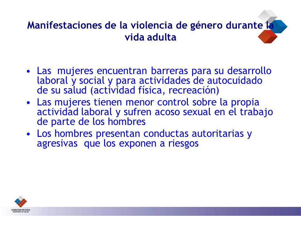 Manifestaciones de la violencia de género durante la vida adulta