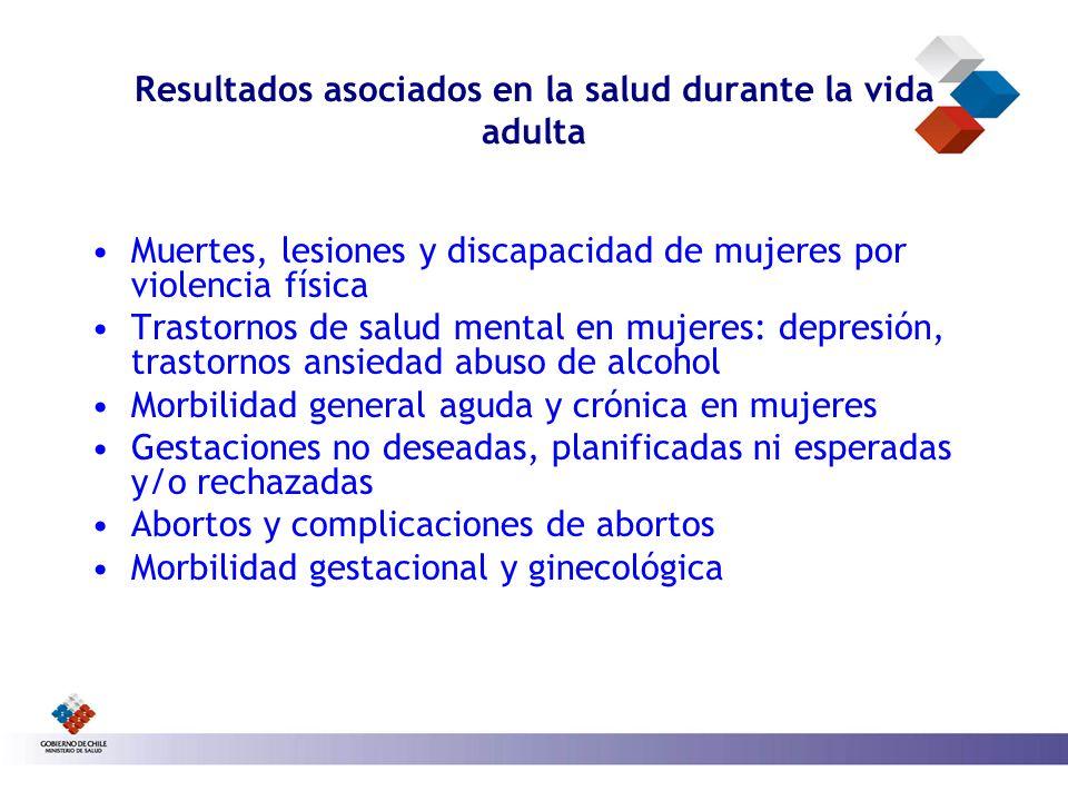 Resultados asociados en la salud durante la vida adulta