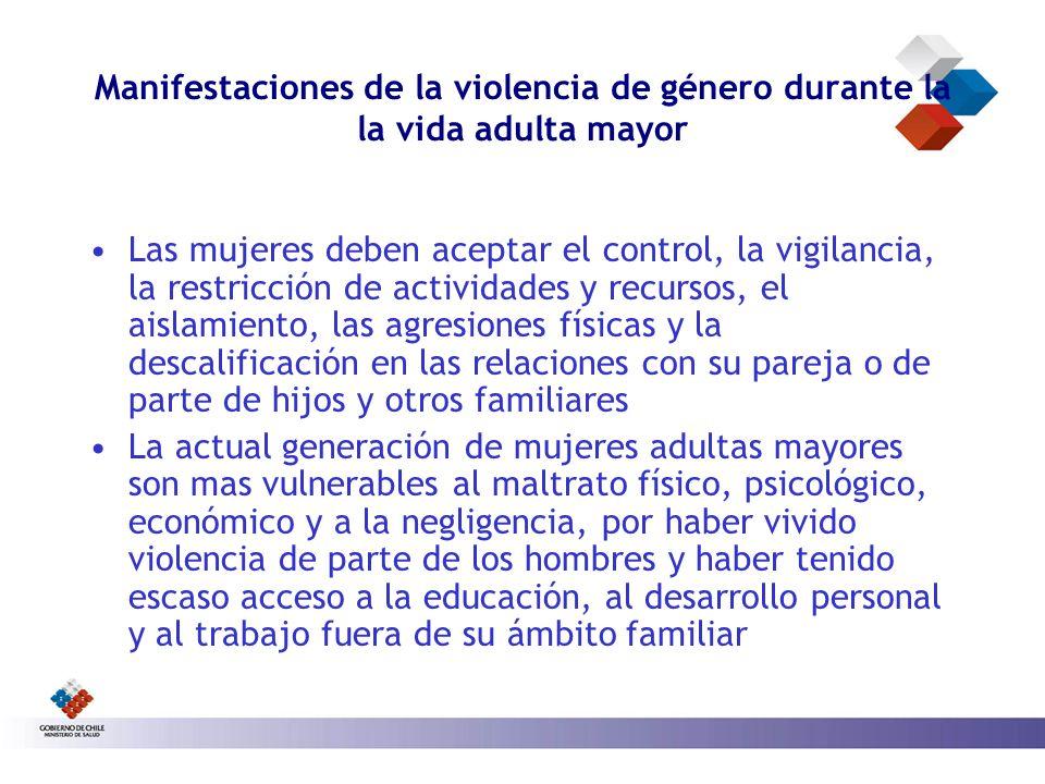 Manifestaciones de la violencia de género durante la la vida adulta mayor