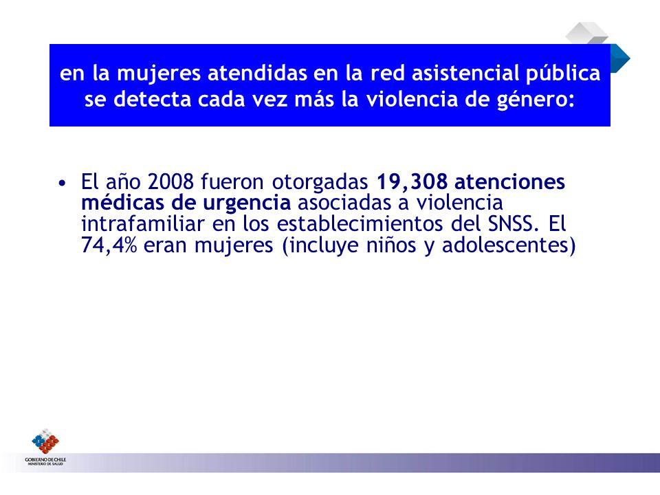 en la mujeres atendidas en la red asistencial pública se detecta cada vez más la violencia de género: