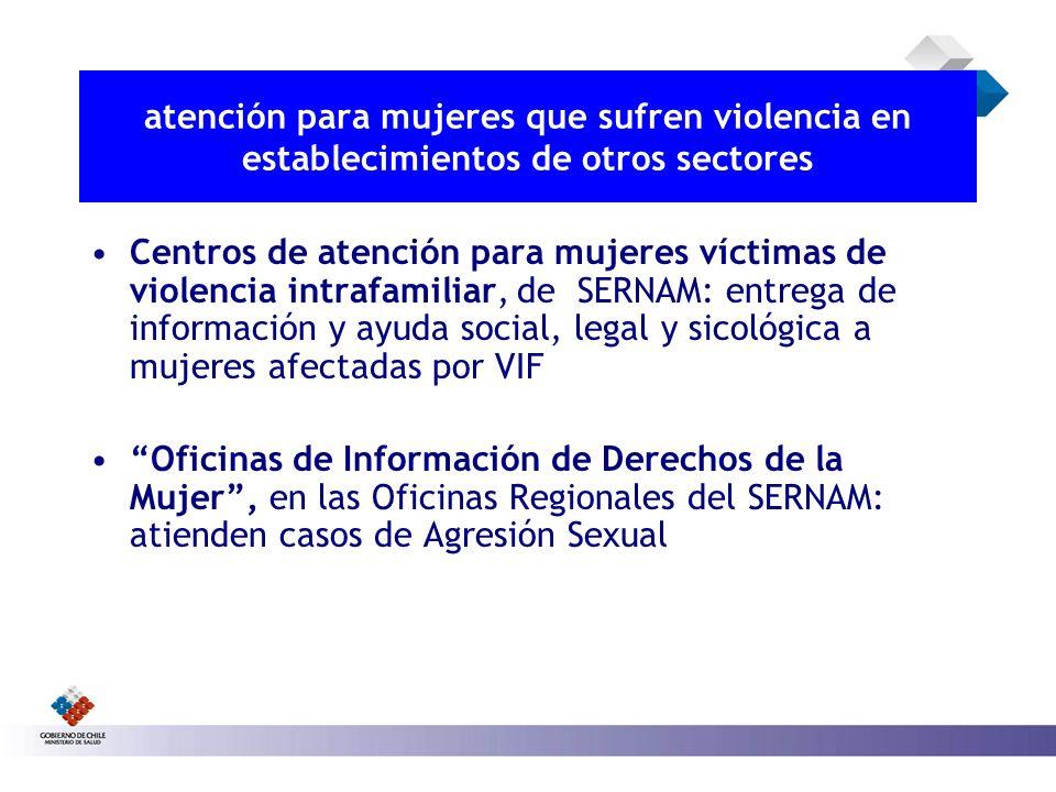 atención para mujeres que sufren violencia en establecimientos de otros sectores