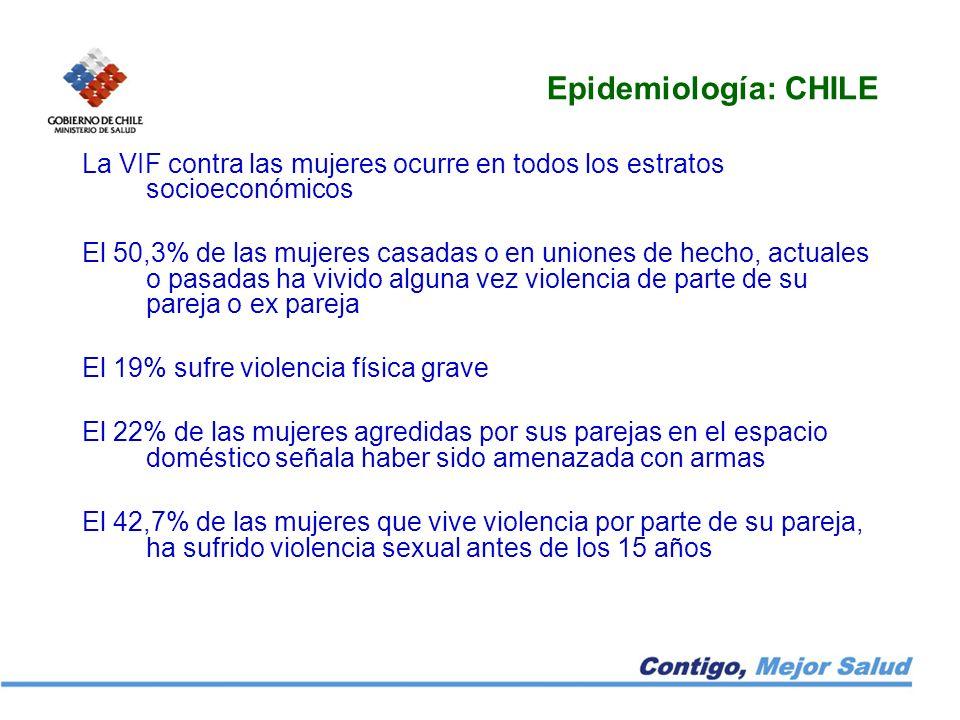 Epidemiología: CHILE La VIF contra las mujeres ocurre en todos los estratos socioeconómicos.