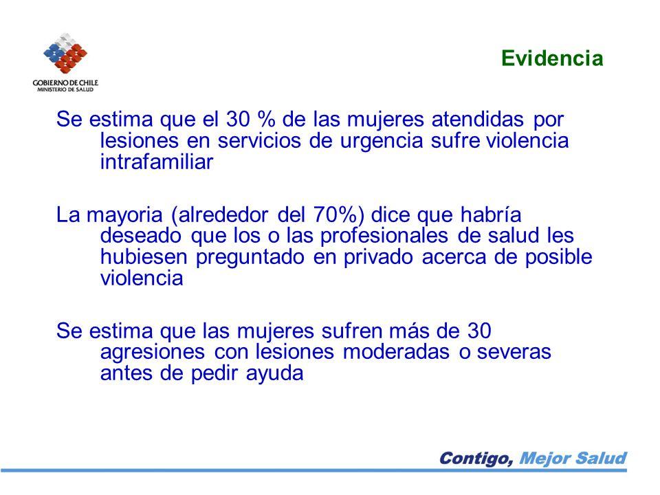 Evidencia Se estima que el 30 % de las mujeres atendidas por lesiones en servicios de urgencia sufre violencia intrafamiliar.