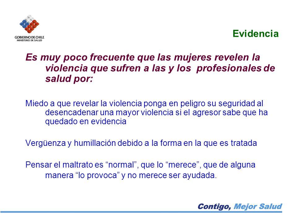 Evidencia Es muy poco frecuente que las mujeres revelen la violencia que sufren a las y los profesionales de salud por: