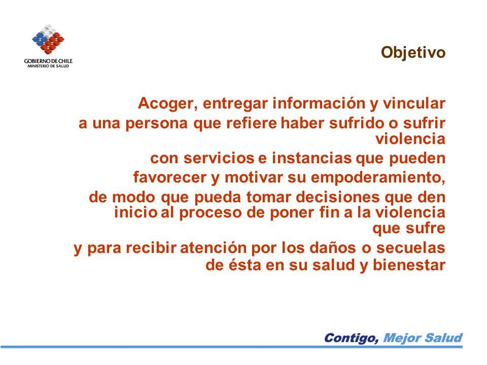 Objetivo Acoger, entregar información y vincular. a una persona que refiere haber sufrido o sufrir violencia.