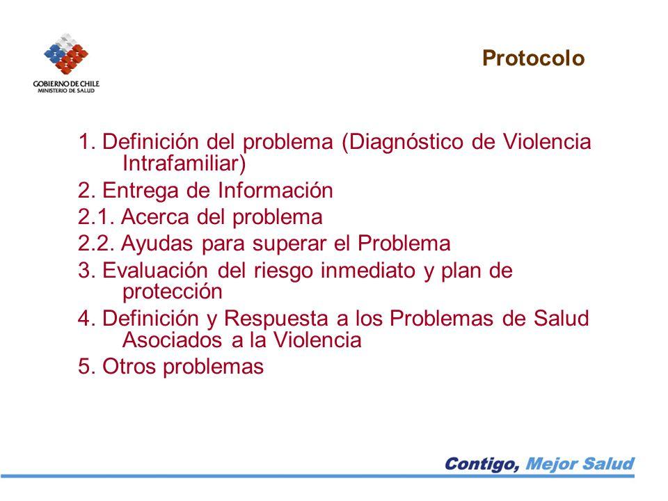 Protocolo 1. Definición del problema (Diagnóstico de Violencia Intrafamiliar) 2. Entrega de Información.