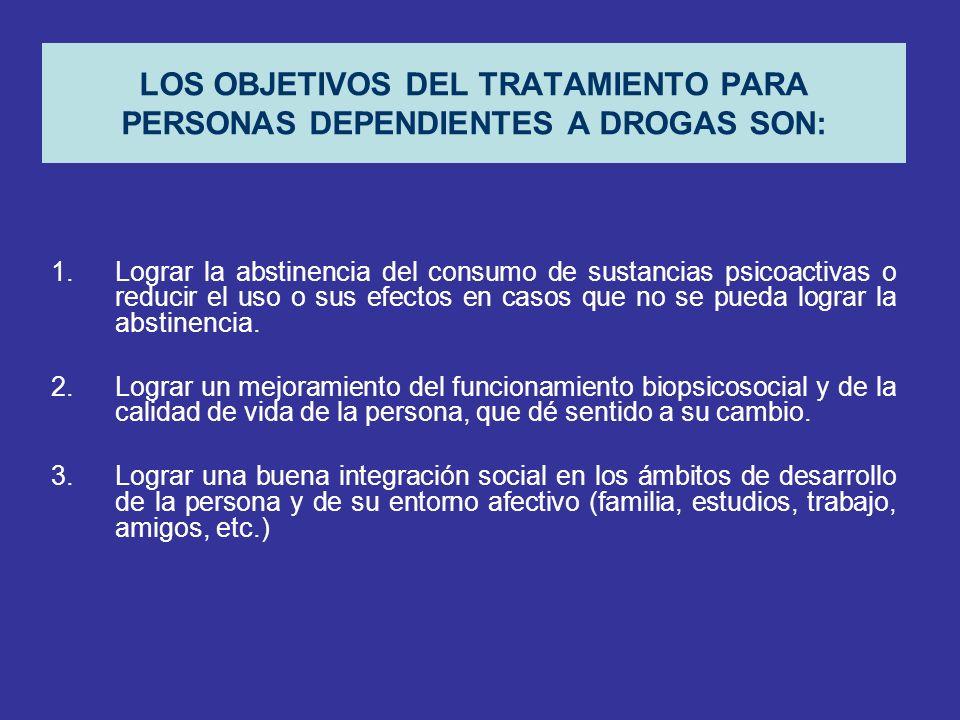 LOS OBJETIVOS DEL TRATAMIENTO PARA PERSONAS DEPENDIENTES A DROGAS SON: