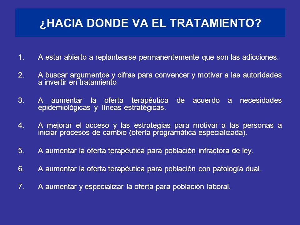 ¿HACIA DONDE VA EL TRATAMIENTO
