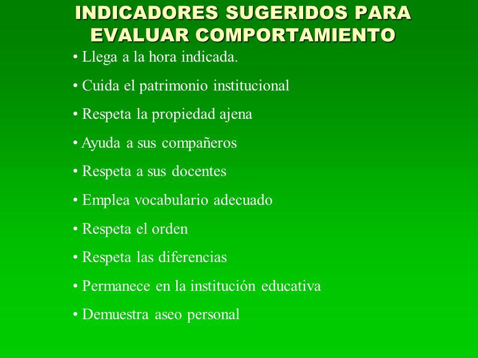 INDICADORES SUGERIDOS PARA EVALUAR COMPORTAMIENTO