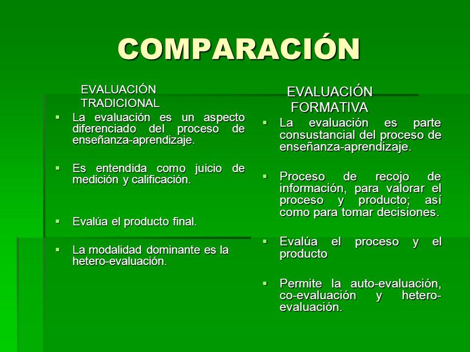 COMPARACIÓN EVALUACIÓN FORMATIVA
