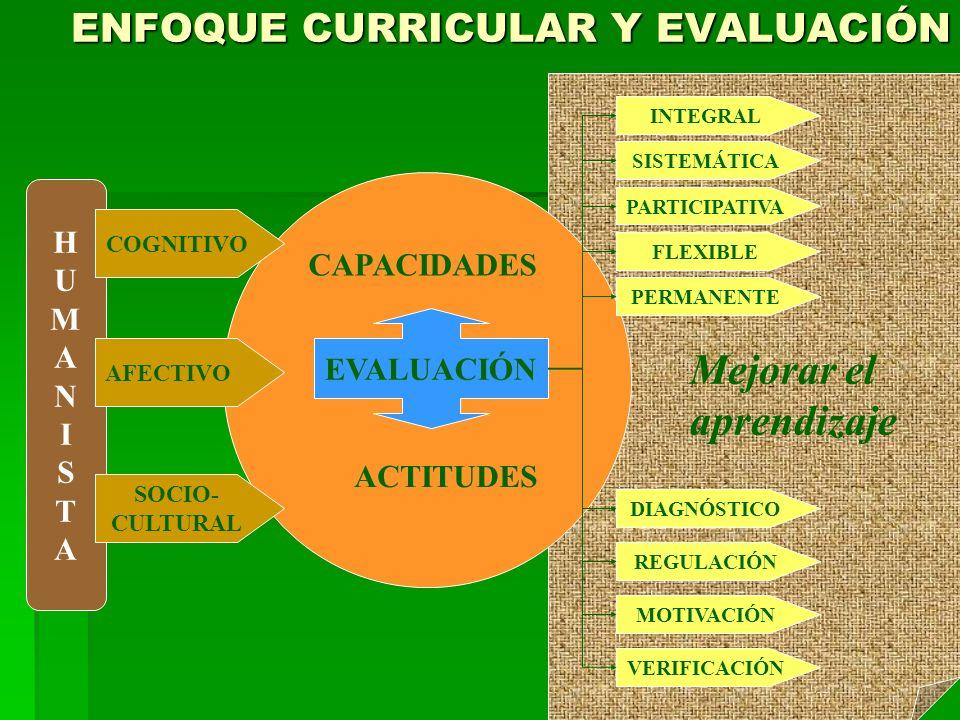 ENFOQUE CURRICULAR Y EVALUACIÓN