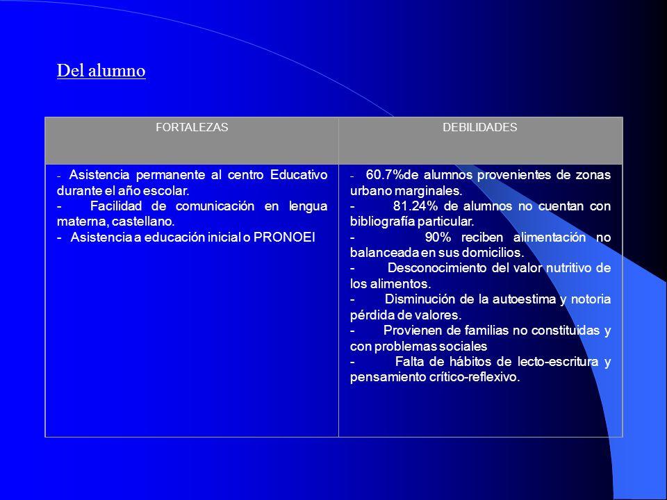 Del alumno - Facilidad de comunicación en lengua materna, castellano.