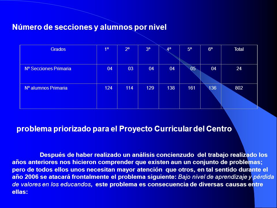 Número de secciones y alumnos por nivel