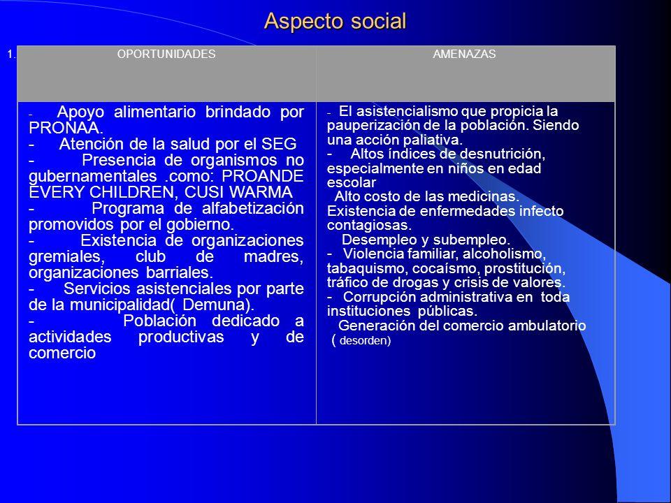 Aspecto social - Atención de la salud por el SEG