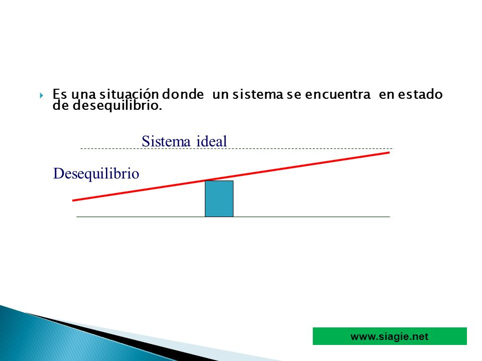 Sistema ideal Desequilibrio