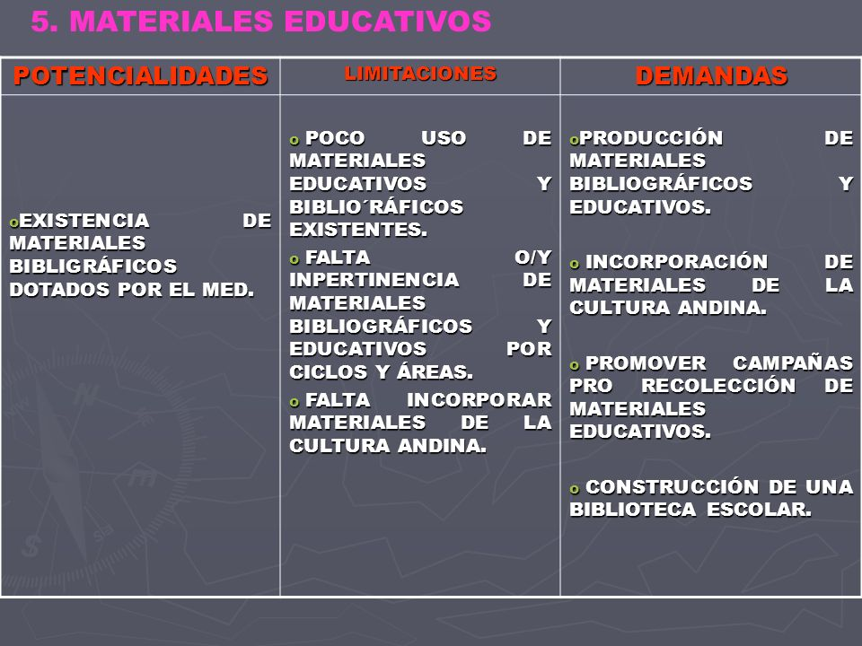 5. MATERIALES EDUCATIVOS