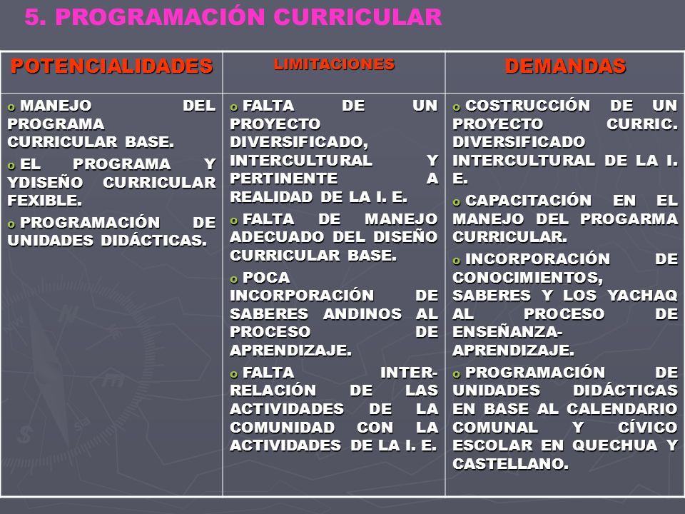 5. PROGRAMACIÓN CURRICULAR