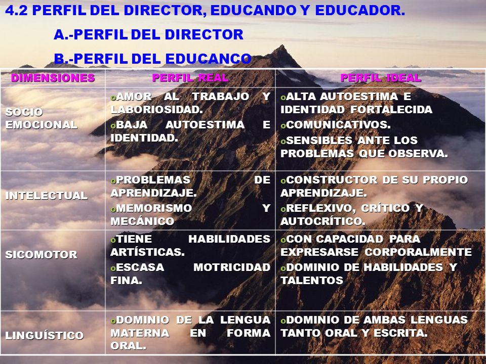4.2 PERFIL DEL DIRECTOR, EDUCANDO Y EDUCADOR. A.-PERFIL DEL DIRECTOR