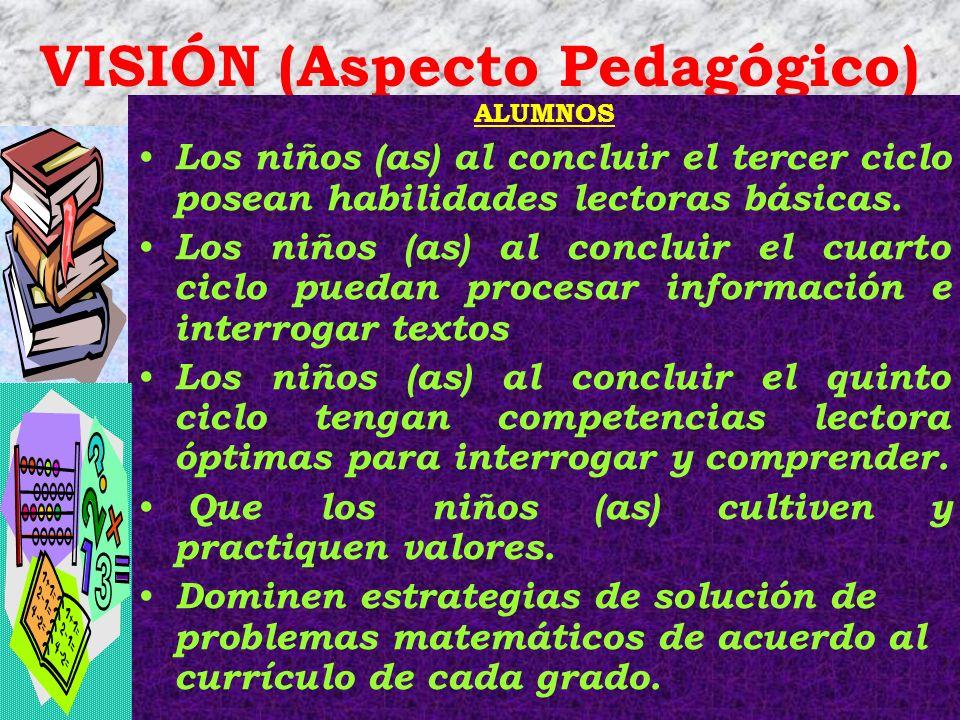 VISIÓN (Aspecto Pedagógico)